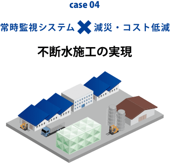 case04 常時監視システム×コンプライアンス順守 早期対応を実現できる仕組み