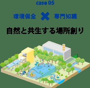 case05 ビオトープ造成×環境貢献 自然と共存する場所創り
